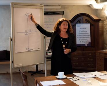 kommunikation coach föreläsning